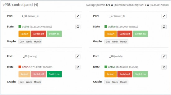 More that one power input - Individual inlets can be named, which will facilitate your orientation in case you need for example to quickly restart the server and you do not have time to search for notes informing about which server is connected and where